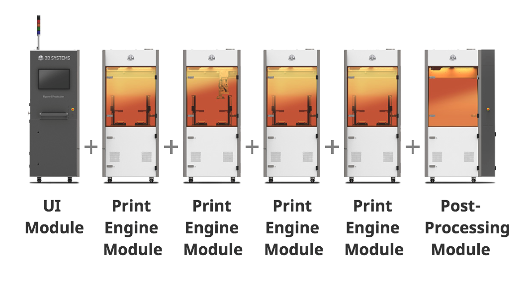 Picture for category Automation and Integrated Post-Processing