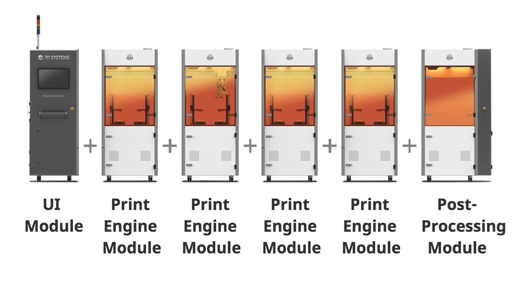 Figure 4: Τρισδιάστατη εκτύπωση παραγωγής
