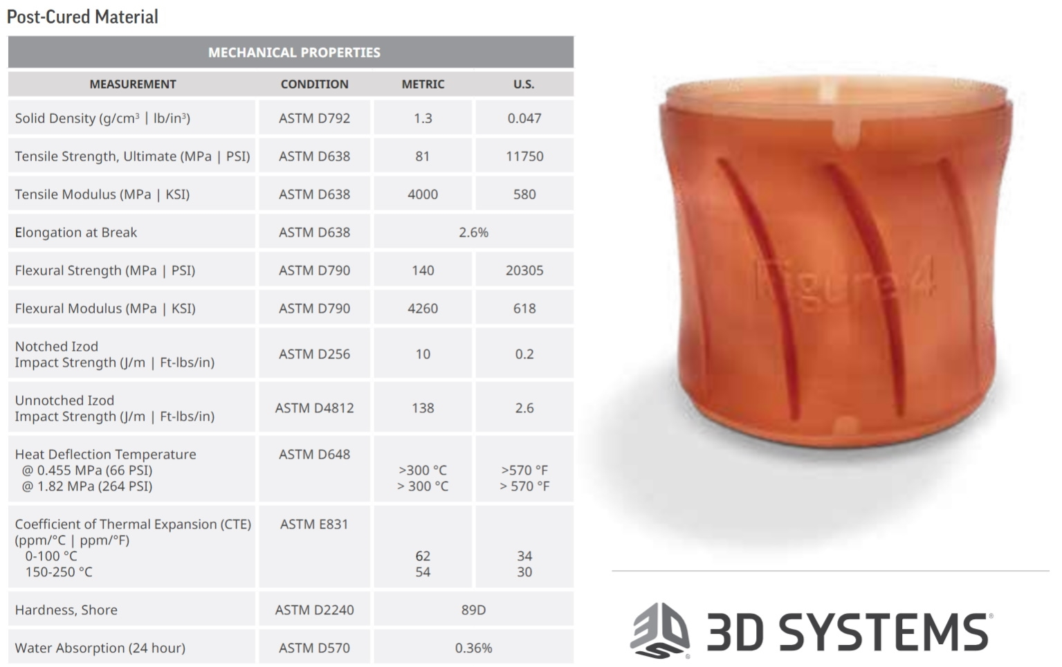 Εικόνα για την κατηγορία High Thermal-Resistance, Translucent Amber Plastic for Flow Visualization (HDT >300 °C)