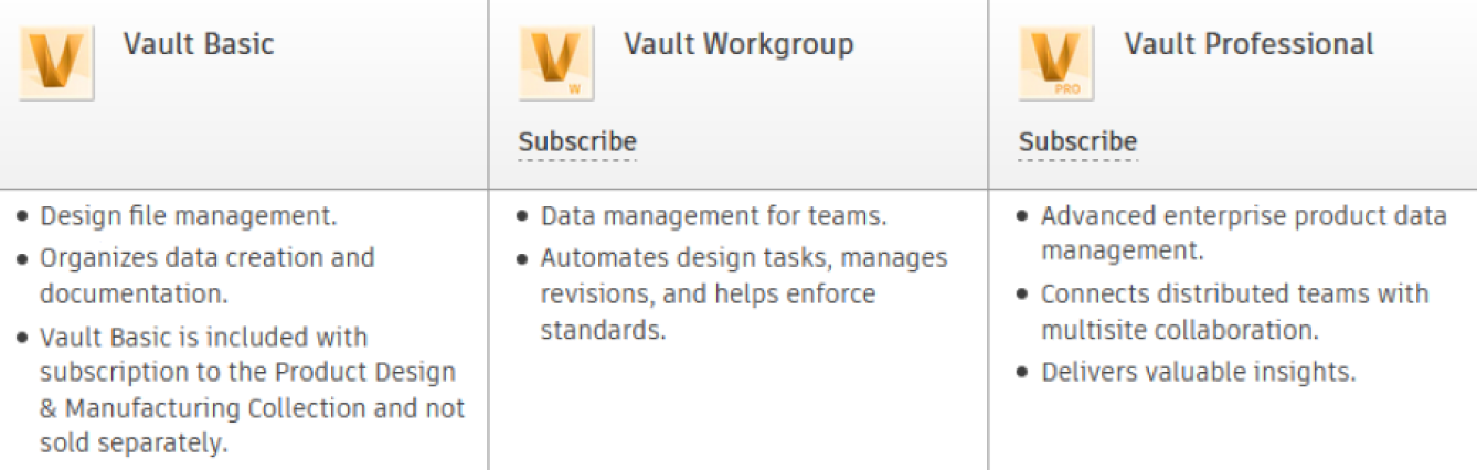Picture for category Vault product categories: